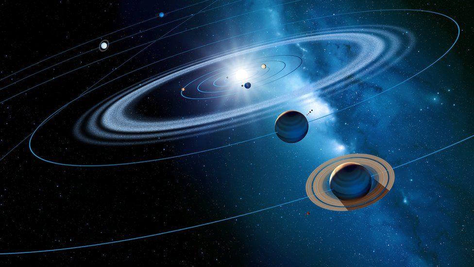 Planetarno poravnanje. Izvor: bbc.com