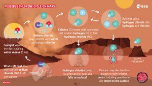 klorovodik-na-marsu