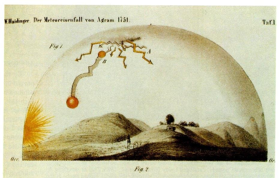 Prikaz pada Hrašćinskog meteorita. Izvor: Wikimedia commons
