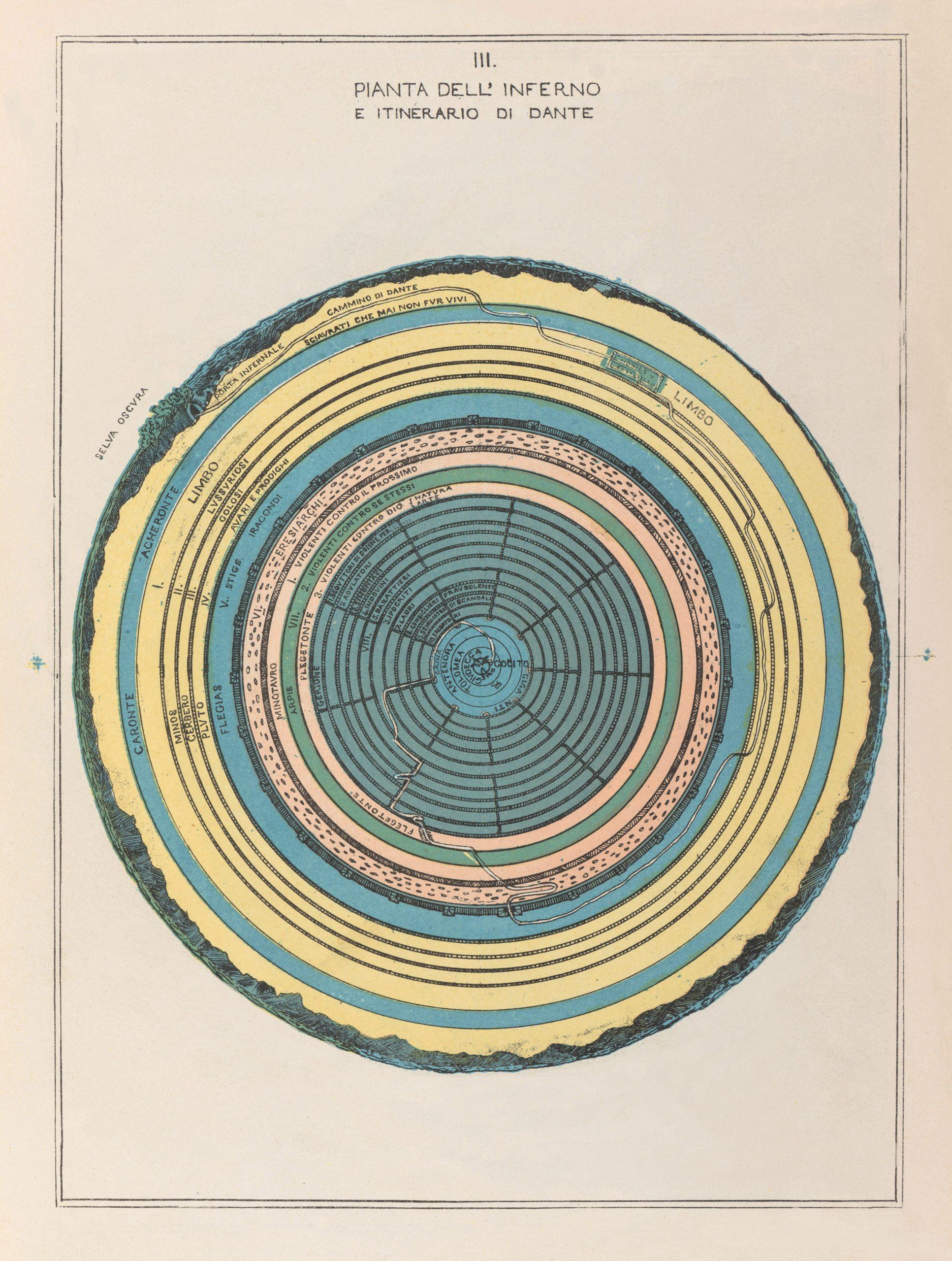 """Ilustracija unutrašnjosti Zemlje Michelangela Caetanija (1804–1882) na temelju književnog dijela """"Božanstvena komedija"""" renesansnog autora Dante Alighierija. Izvor: Wikimedia Commons"""