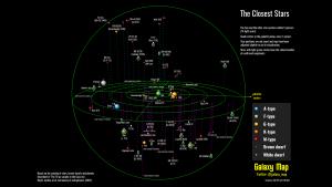kozmička-karta-zvjezdanih-sustava