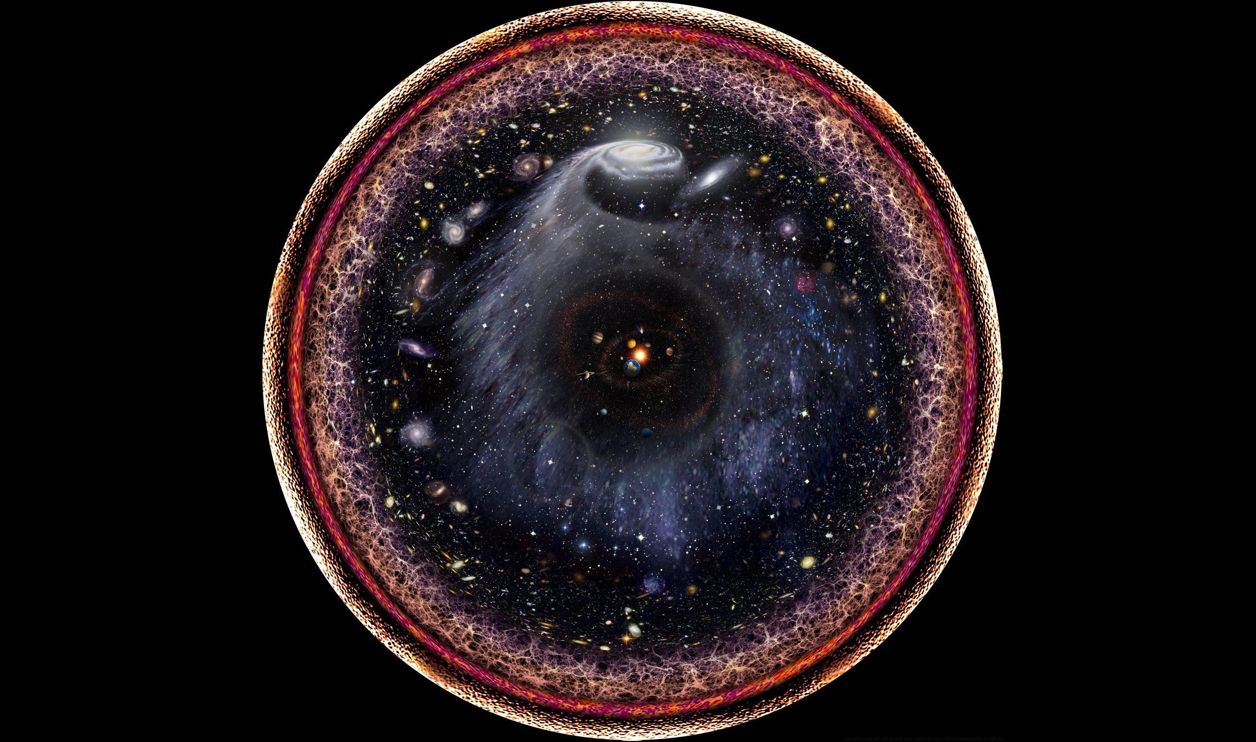 Logaritamska radijalna slika svemira. Izvor: Wikimedia Commons.
