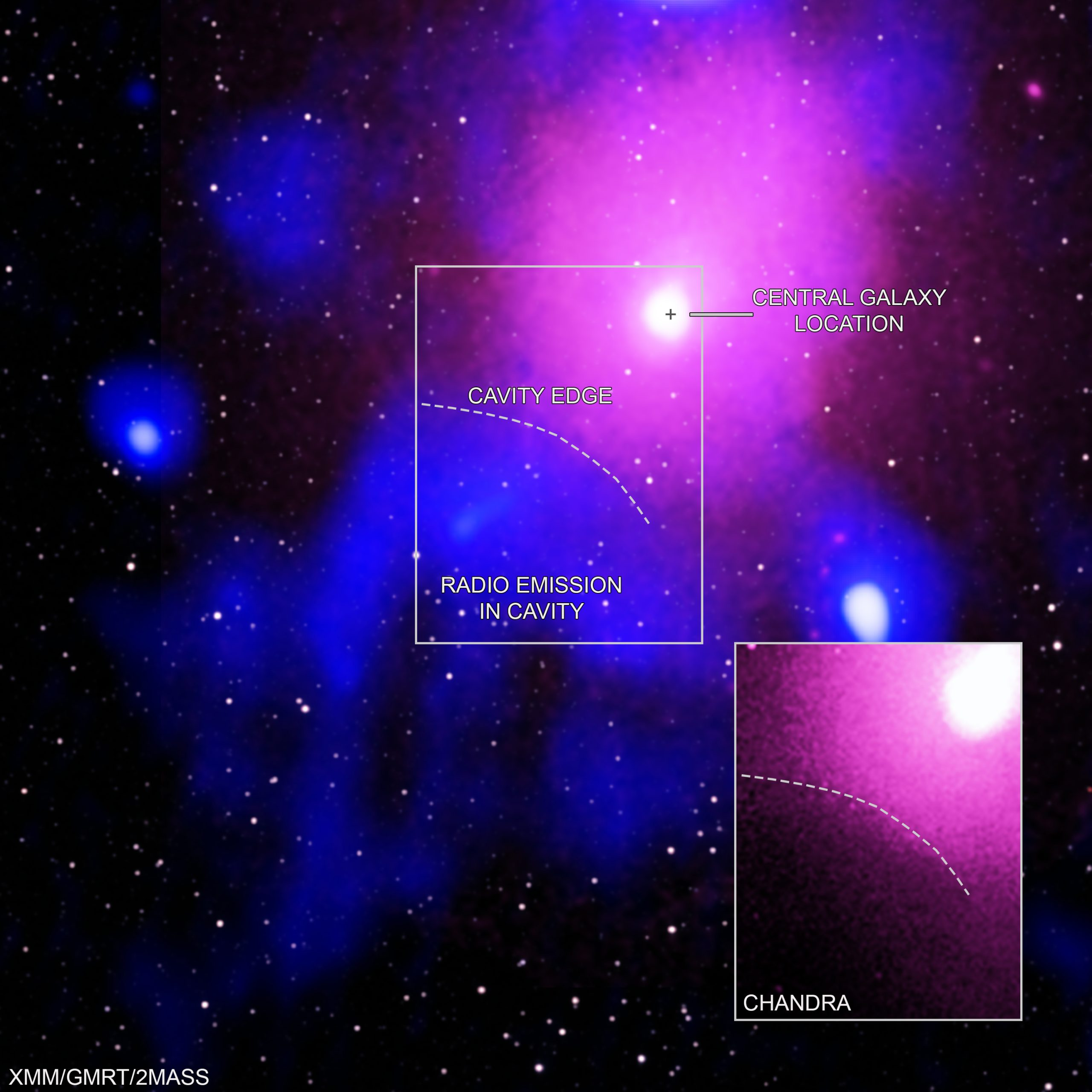 Klasteri galaksija u sazviježđu Zmijonosac. Izvor: Nasa.gov.